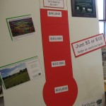 Fundraising thermometer for Wendemuth Meadow that will go up thanks to generous supporters.